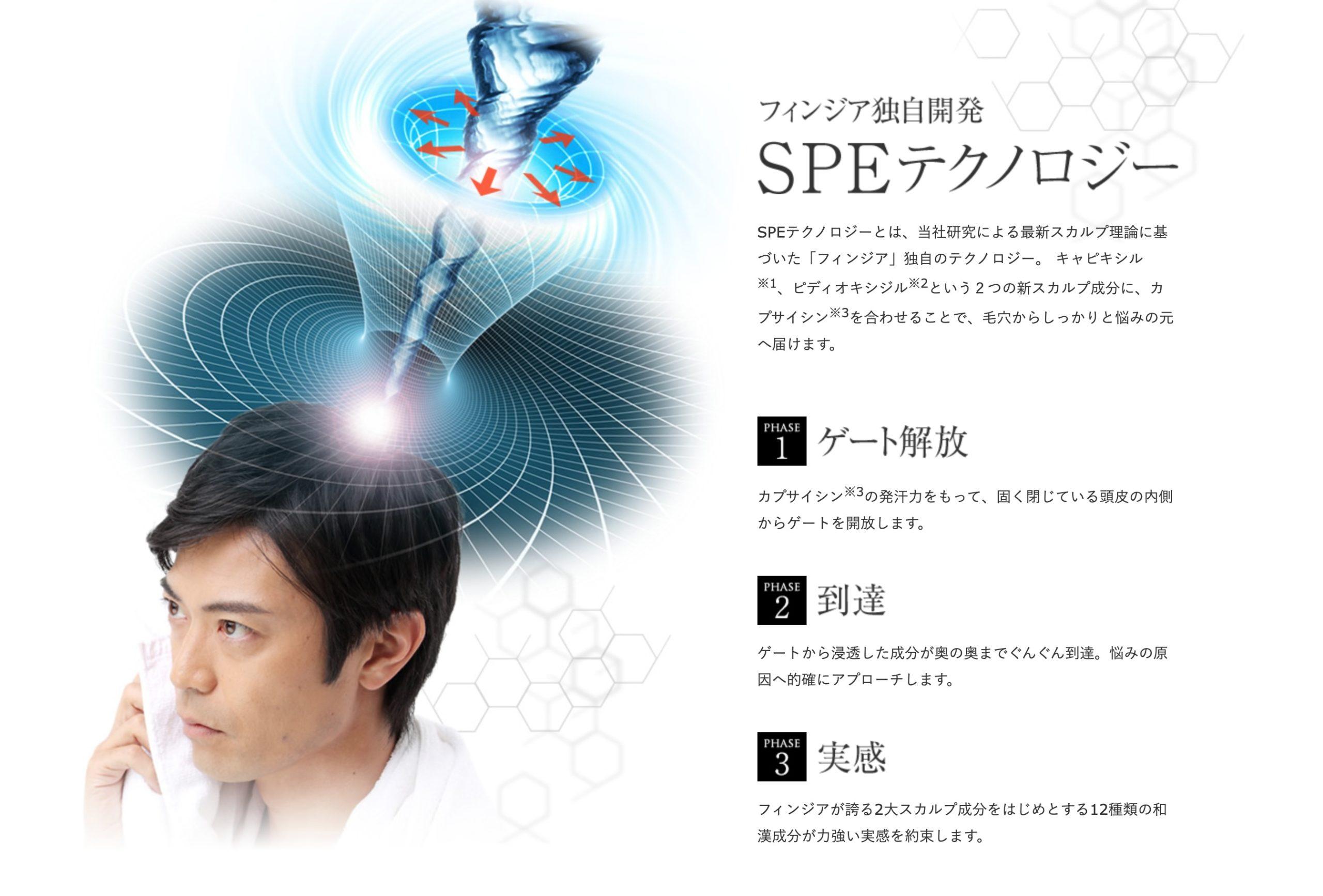 フィンジアのSPEテクノロジー3フェース