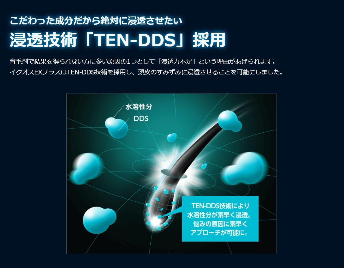 イクオスが採用している浸透技術ten-dds
