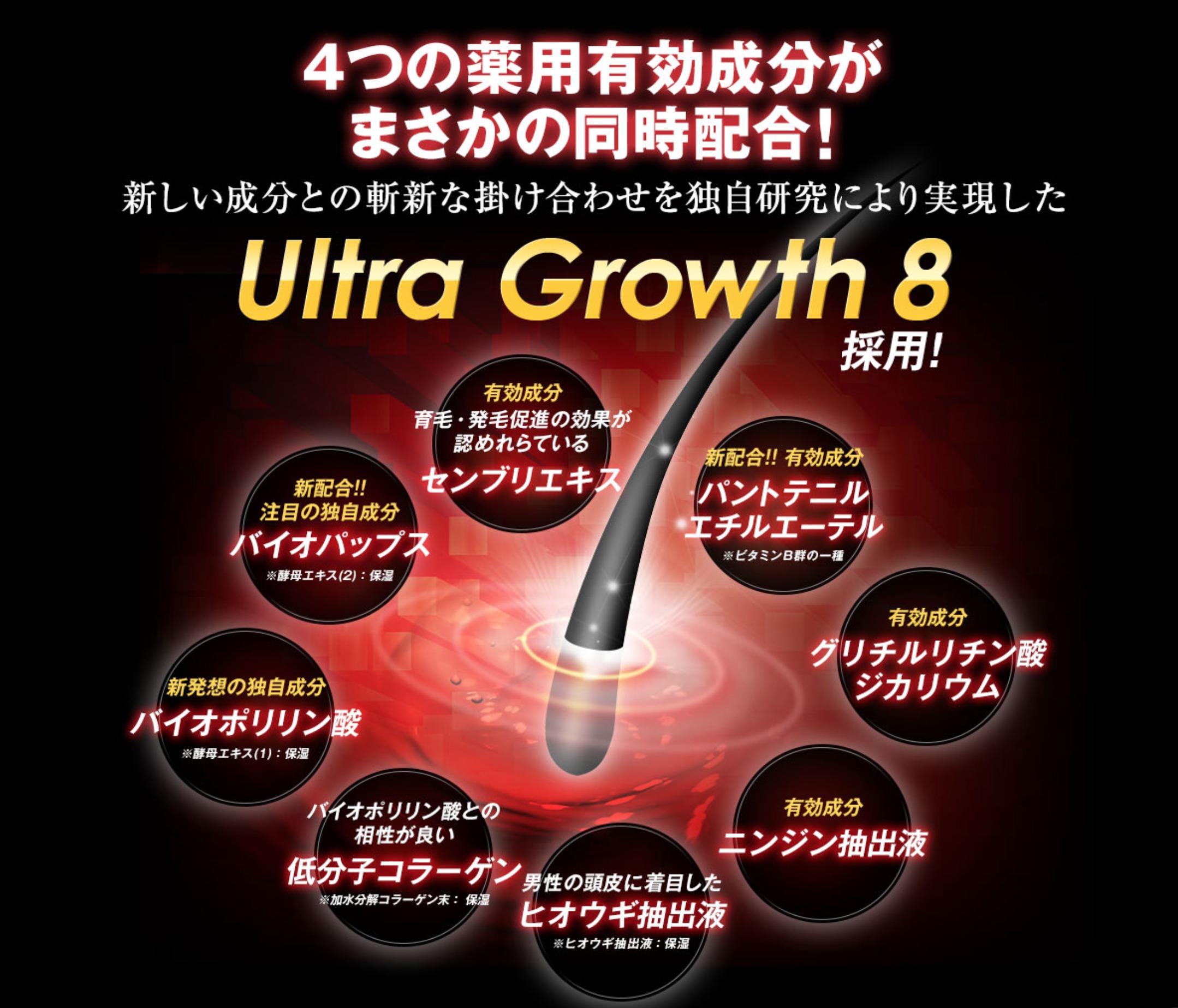 ポリピュアのultra growth 8