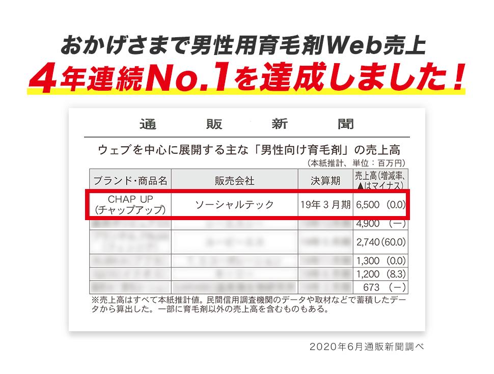 チャップアップ売上no.1